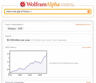 20090514wolfram-alpha-gdp