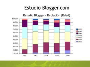 20070309blogger16