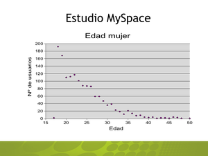 20070601msypace3