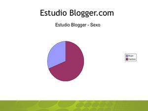 20070309blogger1