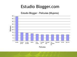 20070309blogger11