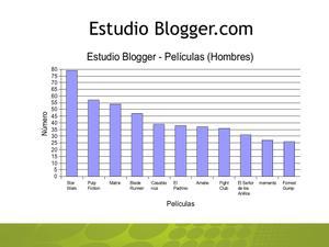 20070309blogger12