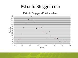 20070309blogger2