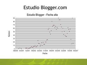 20070309blogger4