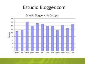 20070309blogger5