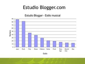 20070309blogger8