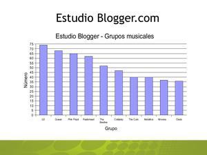 20070309blogger9