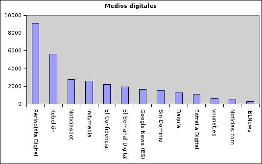 200606ebmmediosdigitales
